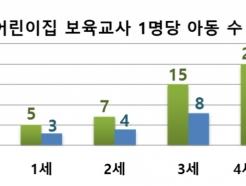 광역 지자체 중 최초...서울 어린이집 교사, 보육아동수 줄인다