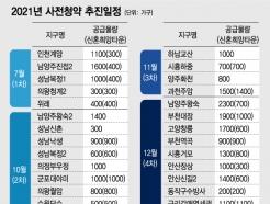 """국토부 """"1만 가구 태릉골프장 사전청약, 상반기 중에 확정 가능"""""""