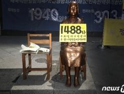 [사진] '日상대 2차 손배소 패소'