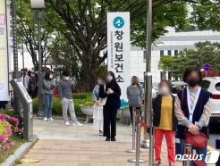 경남 42명 추가 확진…창원 어린이집·초등학교도 확진자 발생