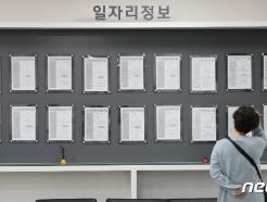 [사진] 코로나 후 실직자 첫 감소 추세 보여