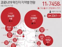 [사진] [그래픽] 코로나19 확진자 지역별 현황(23일)