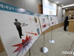 [사진] 서울시, 가상화폐로 재산은닉 고액체납자 676명 전격 압류