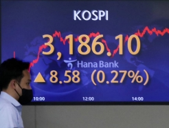 코스피, 美 증세 이슈에도 0.27% 상승…3180선 재진입