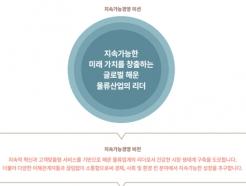 <strong>HMM</strong>, '2020 지속가능경영보고서' 발간
