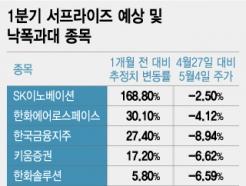 실적발표 전이 매수 기회…조정장 '줍줍' 할 종목은?