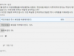 홍준표 복당 논란 와중에 유튜브 여론조사 '찬성 83%'…왜