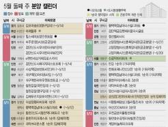 5월 둘째 주 9562가구 분양...'동탄 반값 아파트'