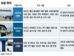 로컬벤처 만난 군사해변…80만명 찾는 '서핑 성지' 됐다