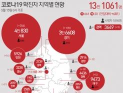 당진서 관내 확진자 접촉 1명 확진…지역 누계 372명