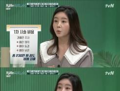 """박동빈♥'이상이 """"시험관 시술 1차 비용만 230만원…축복 오길"""""""