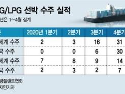 친환경 선박 10척 중 8척 싹쓸이..韓 조선, 다시 세계 최고가 되다