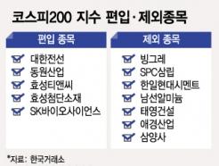 SK바이오사이언스, 공매도 대상 종목 된다…코스피200 신규 편입