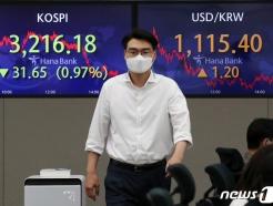 """관망세 짙은 주식시장…""""박스권 벗어나기 어려워"""""""