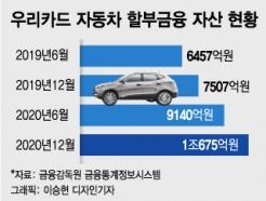 영업점 늘리고, 자산 키우고···우리<strong>카드</strong>의 車금융 드라이브