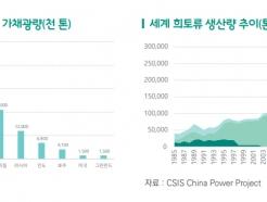 """中, 전기차·풍력 필수소재 희토류 생산 장악…""""국산화 시급"""""""