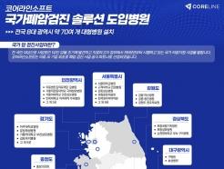 코어라인소프트 AI 솔루션, 국가폐암검진 공식 솔루션 선정