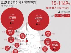 당진서 타지역 확진자 접촉 1명 확진…지역 누적 388명