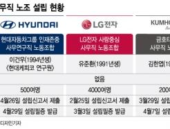 """""""정년연장은 반사회적""""…'공정 보상' 외치는 MZ노조"""