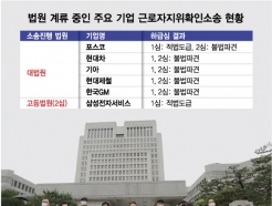 '불법파견' 포비아 빠진 재계..'현대위아' 유사소송 줄잇나