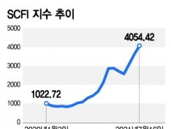 해상운임 역대 최고치 기록...<strong>조선</strong>업계, 발주 확대 기대감