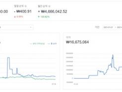 OKEx(오케이엑스), 투자분석 시스템·마켓 데이터 한국어버전 선봬