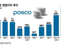 분기영업익 2조원 시대 연 <strong>포스코</strong>…올해 매출 목표 또 늘렸다