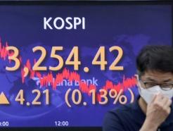 """기관 '사자'에 코스피 3250선…""""다음주 FOMC 주목"""""""