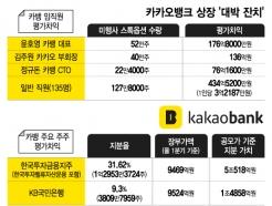 카뱅 임직원 909억 돈방석…177억 포기한 사람은?