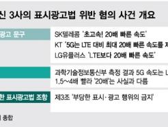 """[단독] """"LTE보다 20배 빨라""""...공정위 '5G 과장광고' 칼뺐다"""