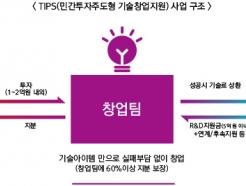엔슬파트너스 등 11개사, '팁스 운영사' 신규 선정