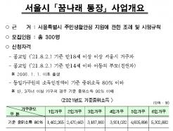 """저축액이 두배..""""아이교육비 마련 서울 꿈나래 통장 가입할까"""""""