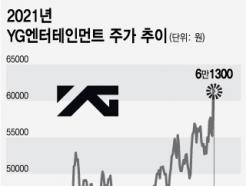 와이지엔터, 2Q 어닝서프라이즈…주가 상승 기대감도↑