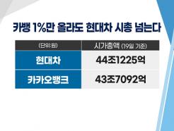 """[투자뉴스7] 환율 급등·외국인 매도 그 끝이 보인다! """"그래도 바닥은 확인"""""""