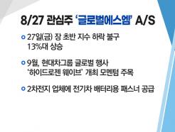 [매매의 기술] '전기차주' 빈자리..수소株로! TOP2 공개!
