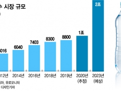 '국내 1위' 제주삼다수 판권 어디로...광동제약 vs LG생건 '2파전' 예상