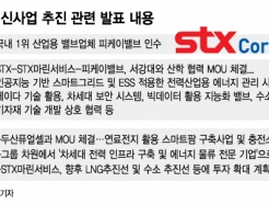 'OB들이 모인다'···한때 재계 10위권 (주)STX의 절치부심