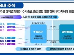 130만원 '황제주' LG생활건강, 10만원어치 사려면