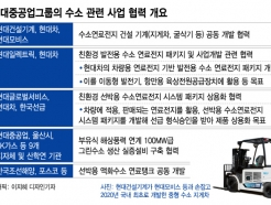 '<strong>현대</strong>차·포스코·SK' 다 있다…속도내는 <strong>현대</strong>重 수소 동맹