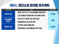 [투자뉴스7] SK, 반도체·배터리 첨단 소재에 5조 투입! 최대 수혜주는?
