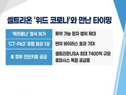 [투자뉴스7] <strong>셀트리온</strong> 3인방 이유있는 상승! '미국 국방부 뚫었다!'