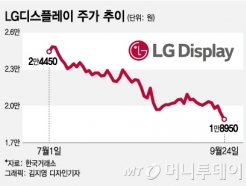 "LCD 부진에 LG디스 주가 '휘청'…그래도 ""사라""는 증권사들, 이유는?"