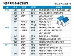 '4억 로또' 강일 어반브릿지 청약..이번주 전국 8500가구 분양