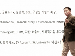 '헤쳐 모여' 새판 짜는 SK···2025년에 맞춰진 '시간표'