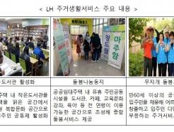 "LH 주거생활서비스 ""185억 투입해 79만명 이용"""