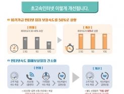 """""""인터넷 속도 느리면? 손쉽게 보상""""…통신사 '보상센터' 개시"""