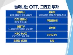 [투자뉴스7] '오징어 게임' 나비효과! K콘텐츠株 '의심하지마!?'