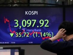 코스피, 3100선 붕괴됐다…국채금리 상승 속 기관 매도 폭탄