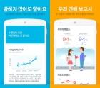 '인공지능 연애 코치' 앱…13억 VC투자 유치