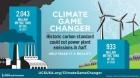 기후변화·청정에너지 美 대선 쟁점 부상